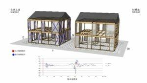 北九州の注文住宅で耐震構法は必要か?